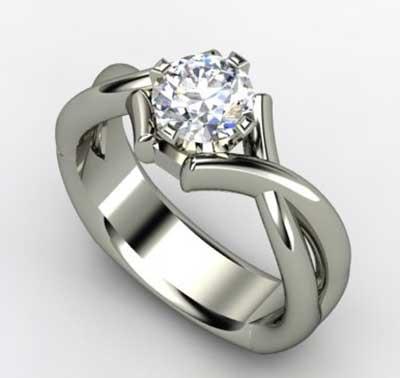 modelo de anel